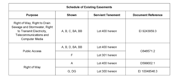 easement-schedule